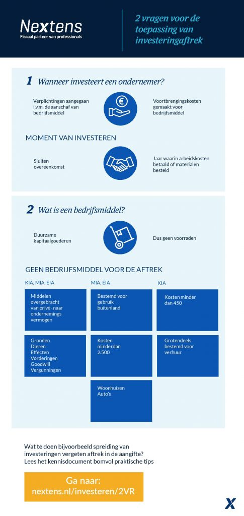Investeringsaftrek toepassen infographic